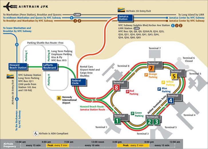 Esse mapa explica bem sobre as linhas e onde descer.