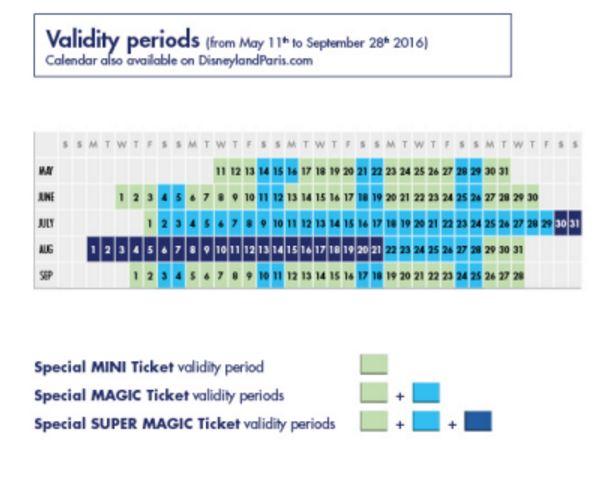 Calendários dos ingressos. O meu MINI, só poderia ser usado nos dias em verde claro.